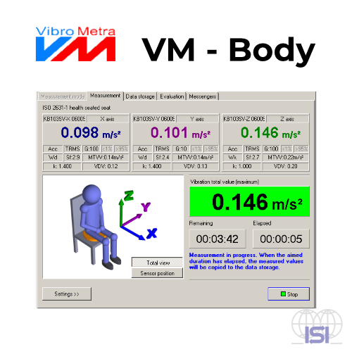 MMF VM Body software general view