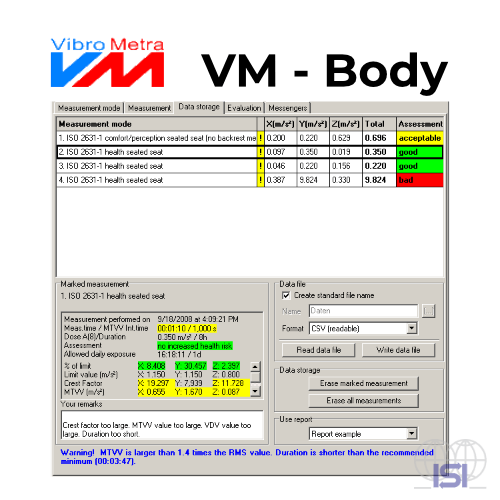 MMF VM Body software measurement mode