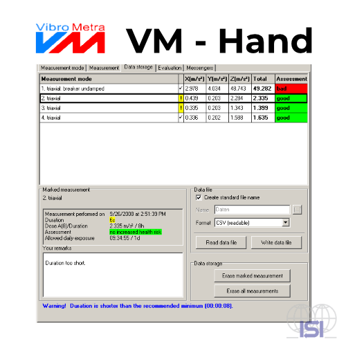 MMF VM Hand software data storage